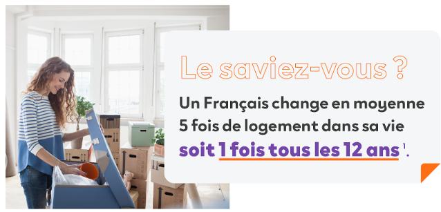 Un Français change de logement 1 fois tous les 12 ans.